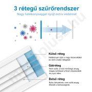 Lepono 3 rétegű eldobható higiénikus arcmaszk 50db/csomag