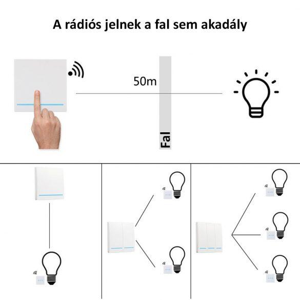 SmartWise RF3 hármas RF (rádiós), alternatív / keresztváltó kapcsoló / fali RF távirányító