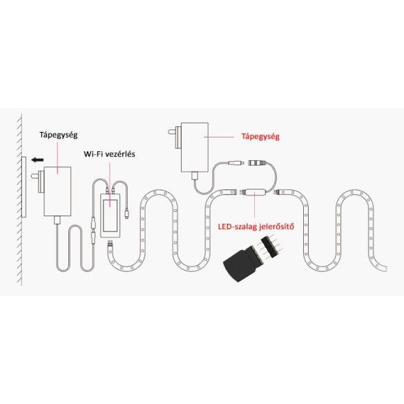 Sonoff LED szalag jelerősítő Sonoff L1 WiFi-s okos LED vezérléshez