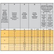 Jumbo szektoros szórófej (a settori)